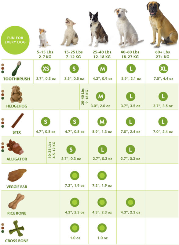 whimzees-dog-chew-singapore-size-guide